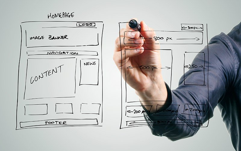 website plan diagram