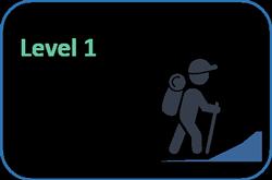 Level 1, Ground Level: Unfamiliar and maintaining status quo