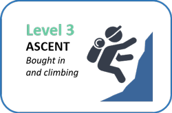 Level 3, Ascent: Bought in and climbing
